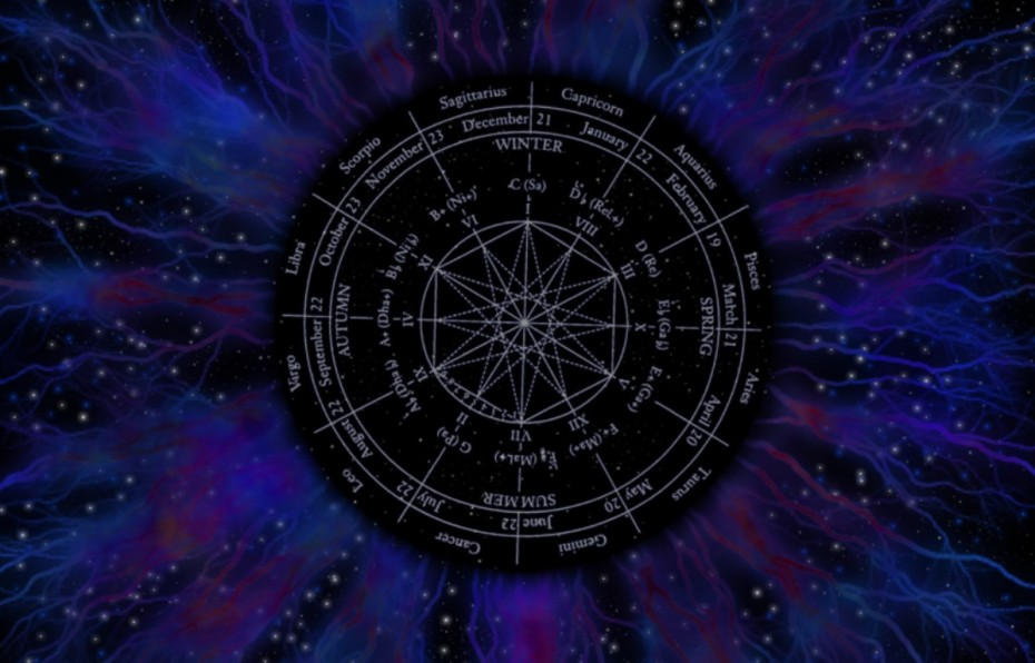 91-astrology-wallpapers