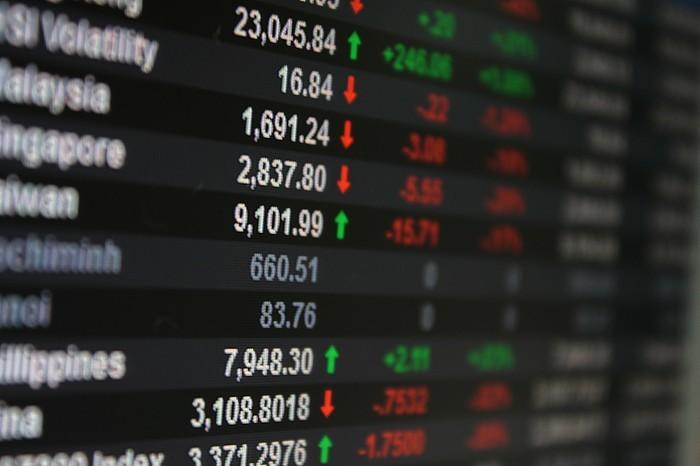 Χωρίς βηματισμό οι ασιατικές αγορές, λόγω του κινέζικου πληθωρισμού