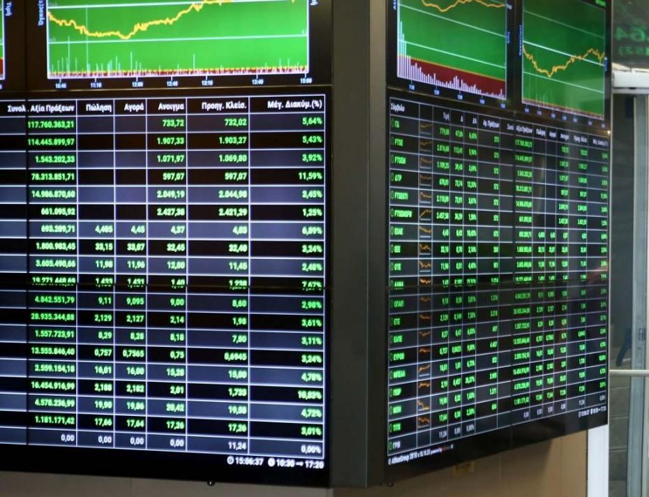 ΧΑ: «Απογείωση» στις 840 μονάδες με τράπεζες, ΔΕΗ και κάλπες