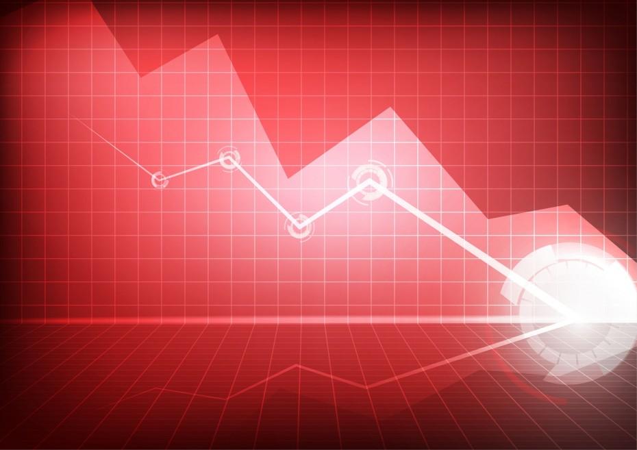 ΧΑ και διεθνείς αγορές σε εναρμόνιση - Πτώσης συνέχεια στο ταμπλό