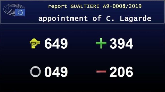 Η υποψηφιότητα Λαγκάρντ για την ΕΚΤ «πέρασε» από το Ευρωκοινοβούλιο