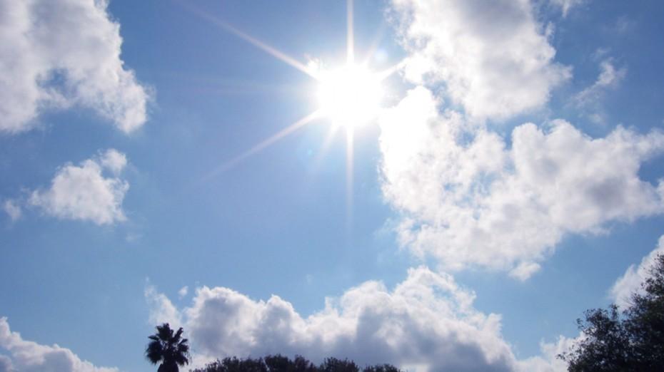 Αίθριος ο καιρός σήμερα
