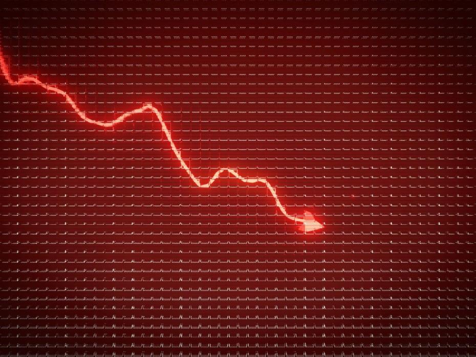Σε «ελεύθερη πτώση» το ΧΑ, «βαρίδι» το διεθνές sell-off