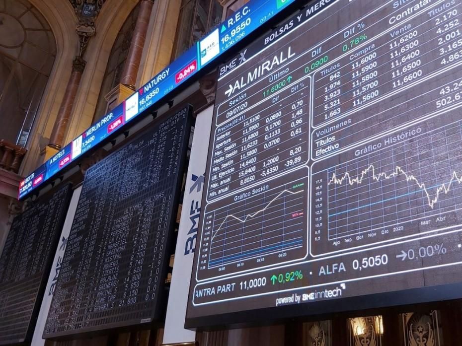 Νευρικότητα στις ευρωαγορές την Τρίτη λόγω του κορονοϊού