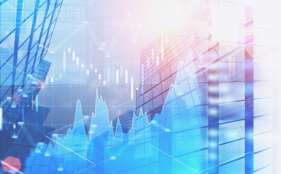 Τραπεζικό ράλι ωθεί την αγορά πάνω από τις 880 μονάδες